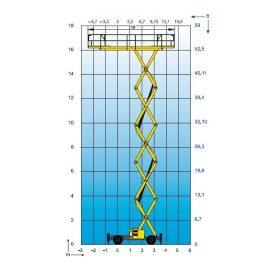 Haulotte H18SXL measurments