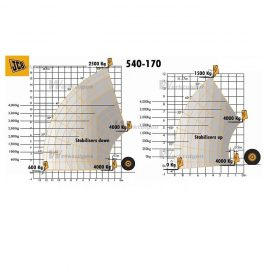 JCB 540 170 kėlimo galia korekc e1537991750137